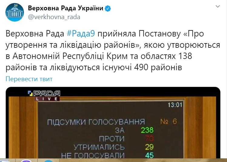 Україну розмежують по-новому: парламент затвердив постанову №3650 - постанова, Ліквідація, київщина - Bezymyannyj 7