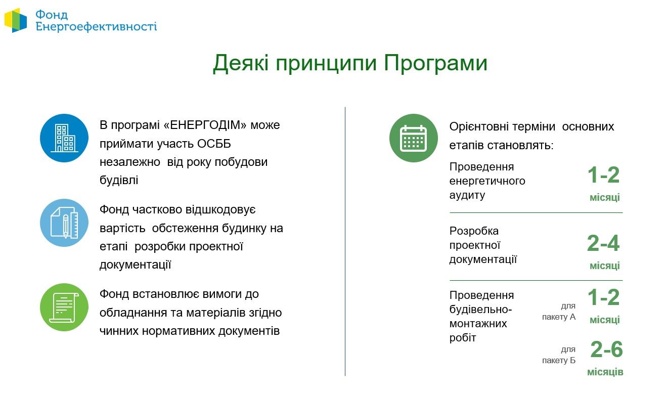 Фастівським ОСББ пропонують долучатись до програми «Енергодім» - Фастів, ОСББ, енергоефективність - Energodim2