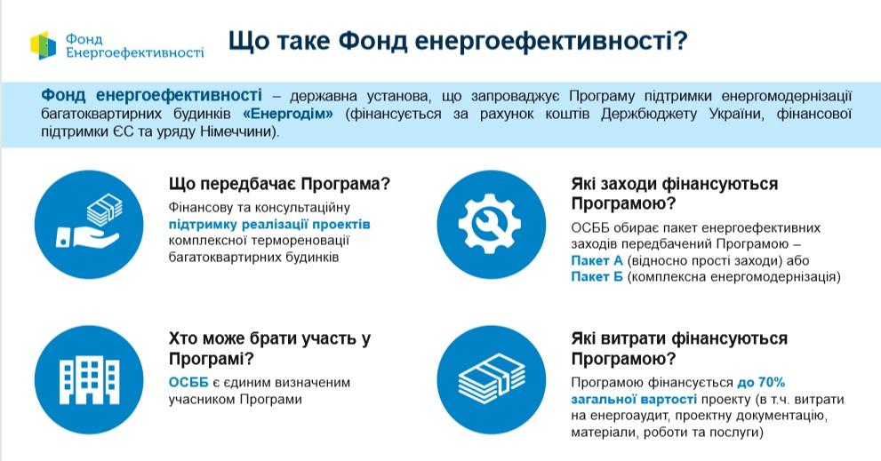 Фастівським ОСББ пропонують долучатись до програми «Енергодім» - Фастів, ОСББ, енергоефективність - Energodim5