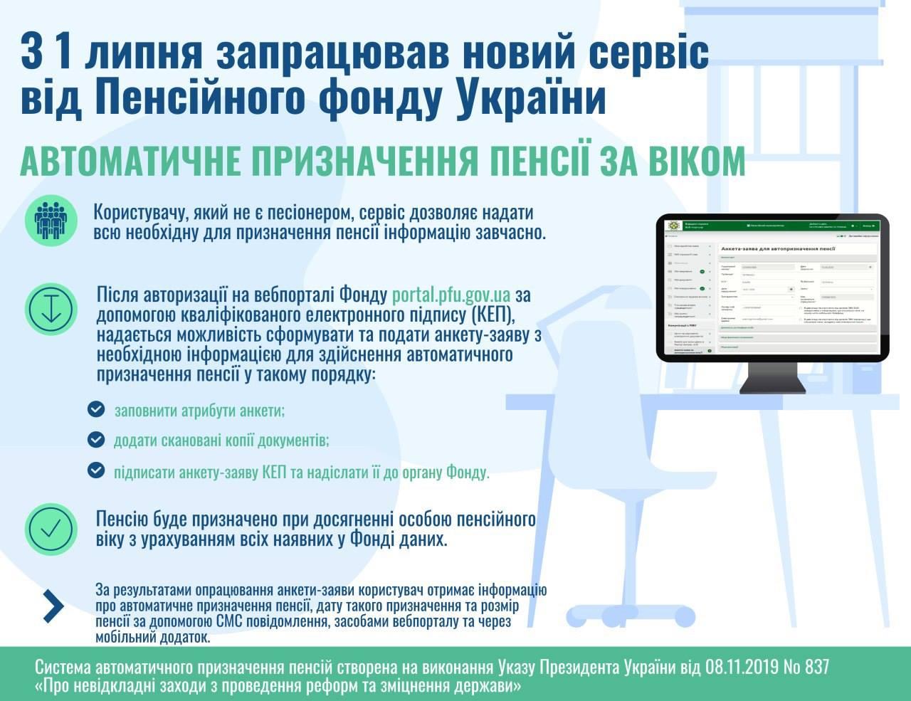 З 1 липня пенсії призначатимуть автоматично - Україна, ПФУ, КЕП, автоматичне призначення пенсії - PFU