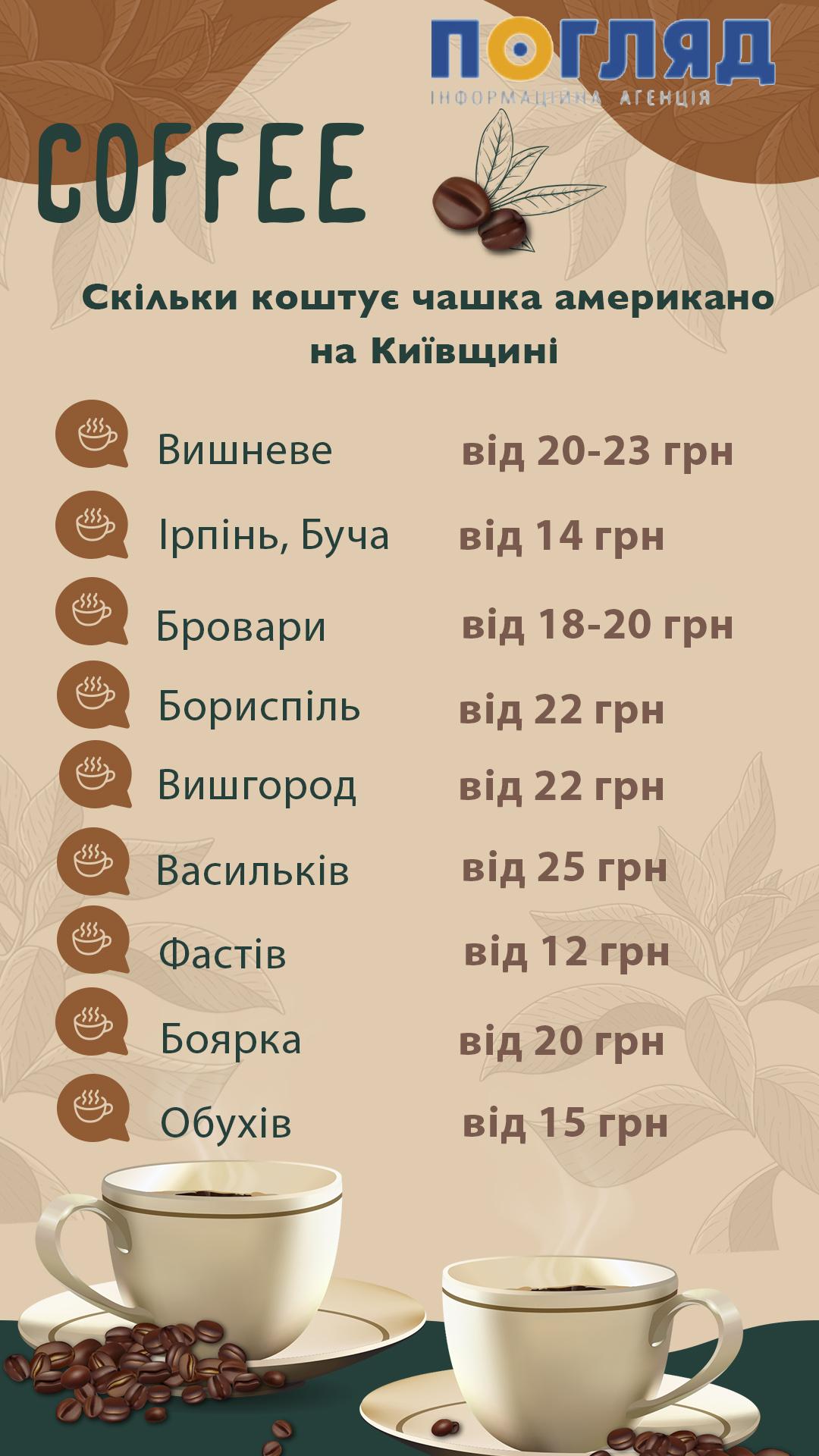 У світі можливий дефіцит кави та чаю. Скільки коштує чашка американо на Київщині - пандемія, криза, кава, американо - americano