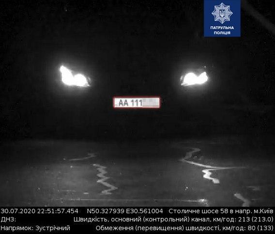 До 218 км/год: минулого тижня на дорогах зафіксували нові антирекорди швидкості - антирекорди на дорогах - 117109815 2666303576971493 3196524789715335431 n
