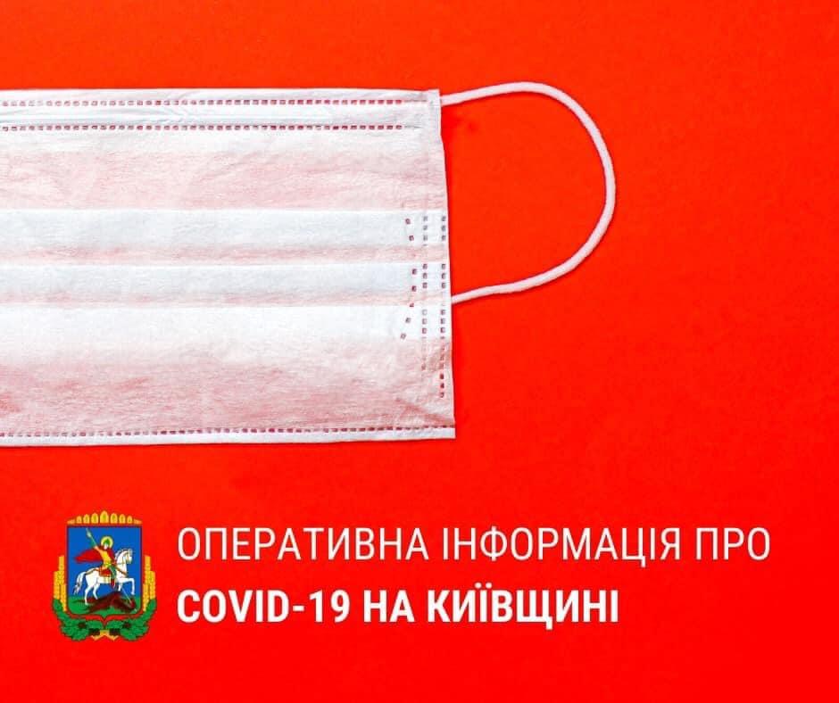COVID-19 на Київщині: за добу - 70 нових хворих -  - KODA VIRUS