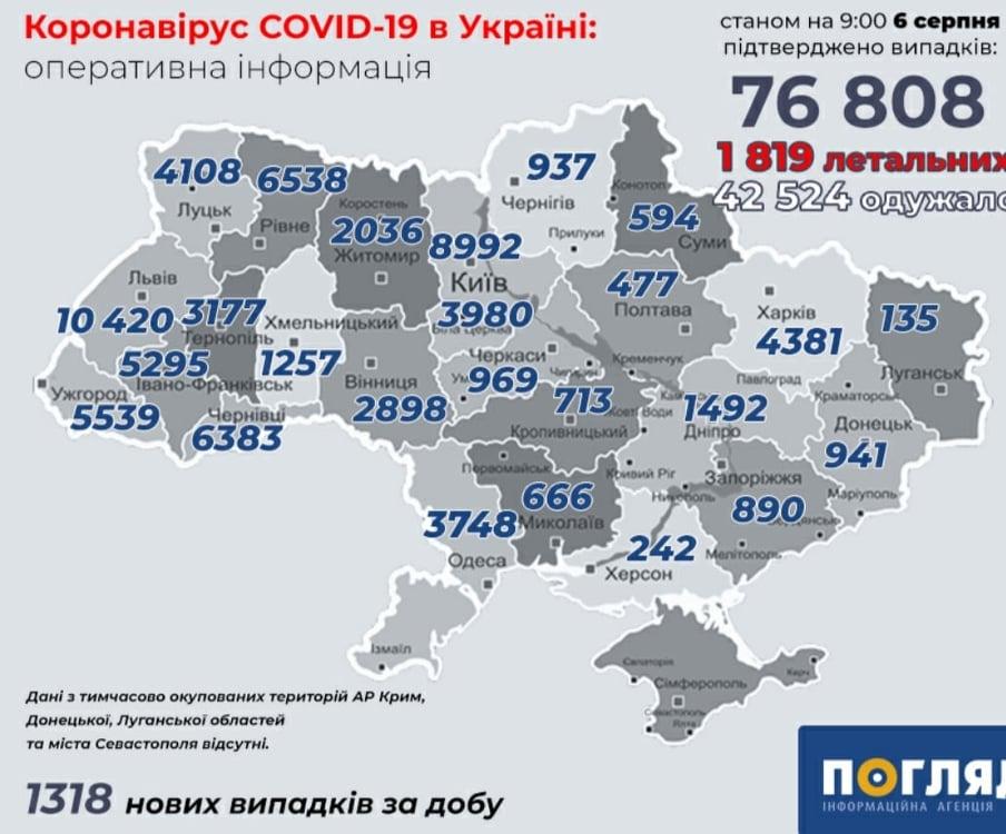 В Україні понад 32 тисячі активних хворих на коронавірус - Україна, статистика, коронавірус, COVID-19 - KOVID KARTA 6serpnya