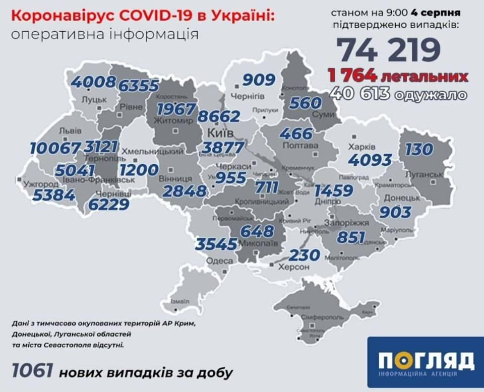 В Україні збільшується кількість тих, хто подолав коронавірус - Україна, статистика, коронавірус, COVID-19 - Karta 3 serpnya