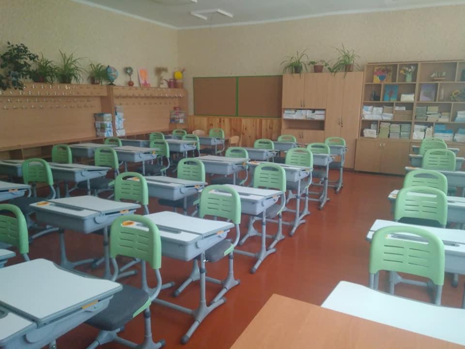 Школи і карантин: затверджено правила -  - SHKOLA 2