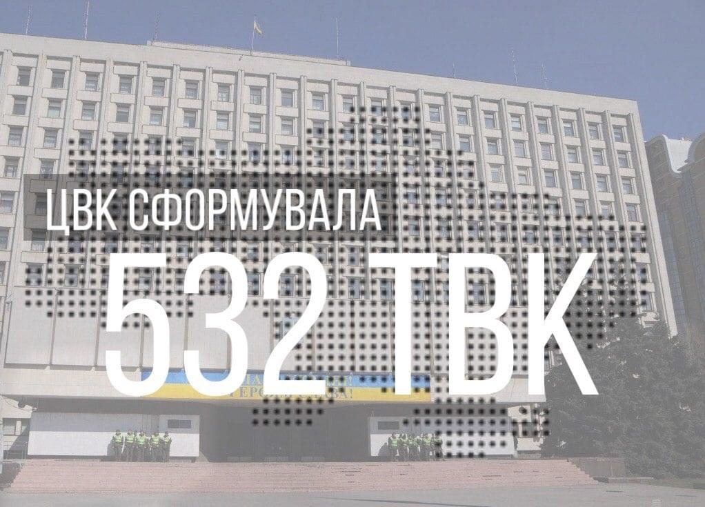 На Київщині сформовано 31 територіальну виборчу комісію - ЦВК, Україна, місцеві вибори, київщина, вибори-2020 - TSVK TVK