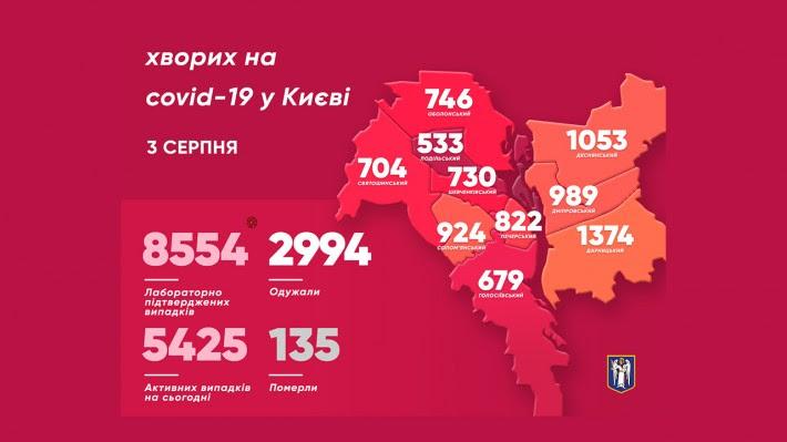 В київській лікарні від COVID-19 померла людина - місто Київ, коронавірус, Віталій Кличко - imgbig 1