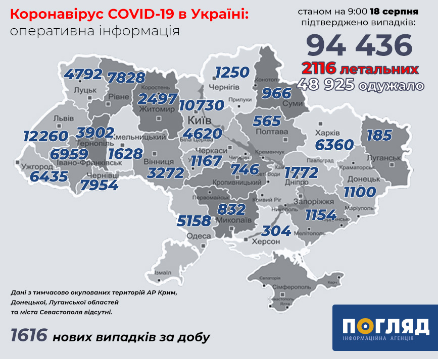 В Україні майже 44 тисячі осіб хворіють на COVID-19 - коронавірусна інфекція, коронавірус - koronavirus 101 1