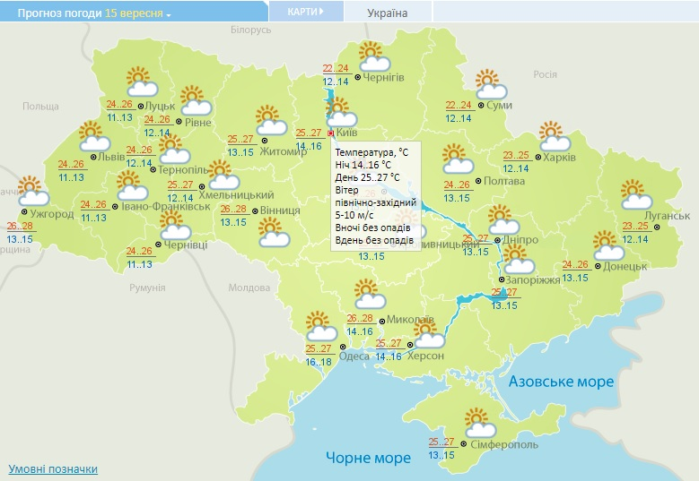 15 вересня на Київщині стане ще тепліше - прогноз погоди, погода - 15 pogoda
