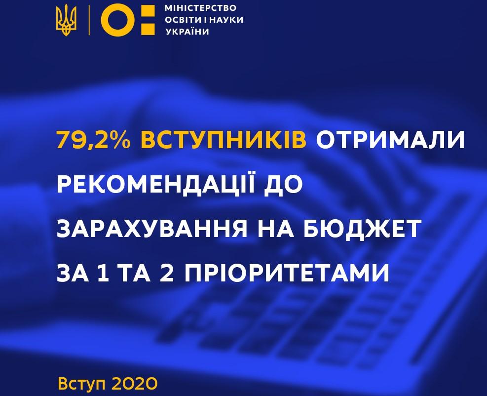 МОН оголосило кількість вступників, яких рекомендовано на бюджет -  - 1VERESEYA VSTUP obr