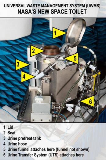 Новий космічний туалет NASA за $23 млн готовий до запуску - НАСА NASA, МКС - 29 tualet2