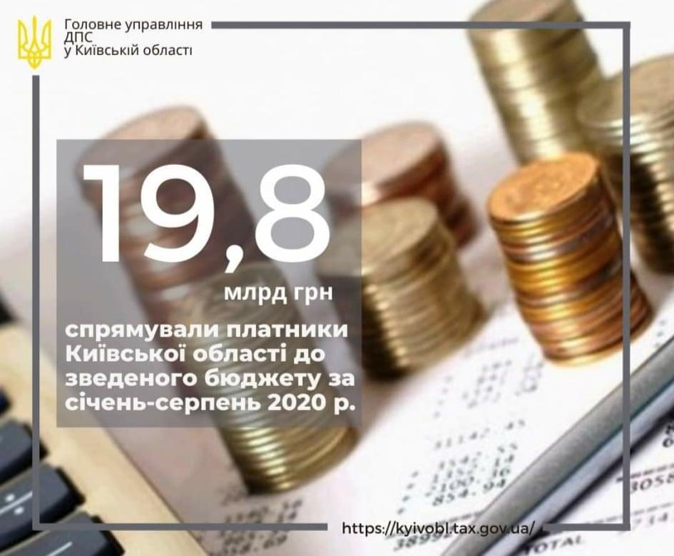 Майже 20 мільярдів надійшло у бюджет від платників податків Київщини -  - PODATKY 222222