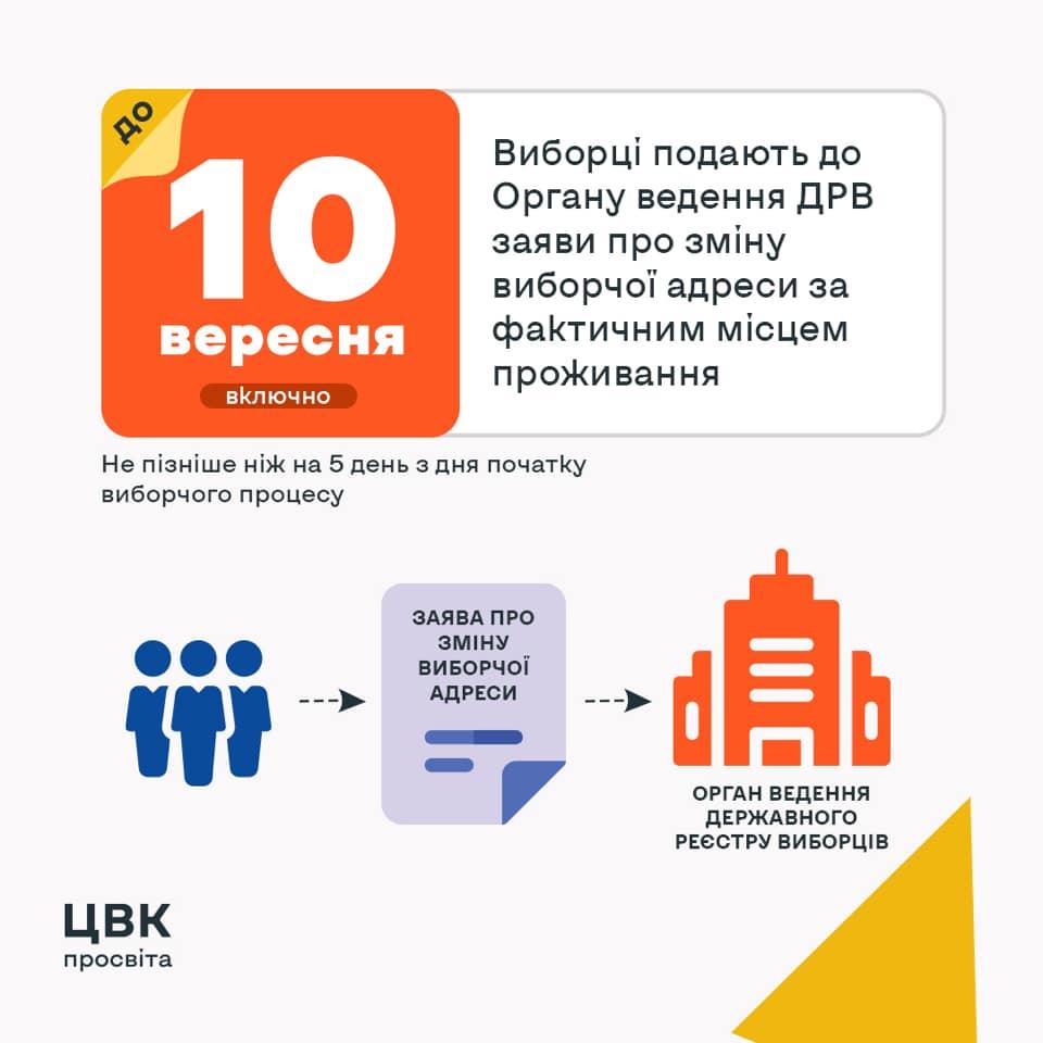 Десяте вересня – останній день зміни виборчої адреси -  - Spysky vybortsiv