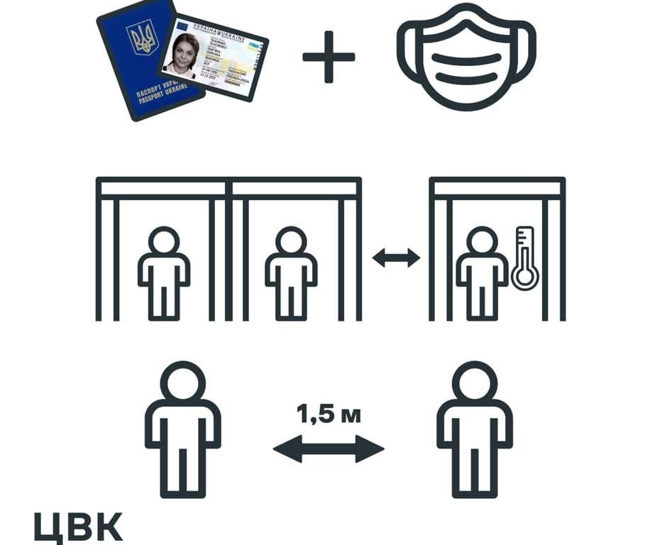 Заходи безпеки на виборах: підказки від ЦВК -  - TSVK KOVID OBR 1