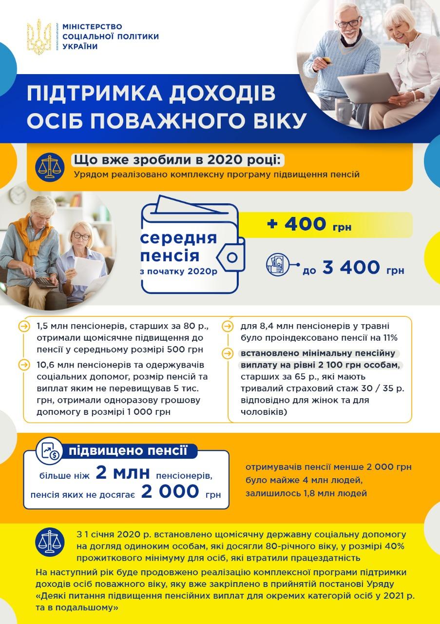 1 жовтня - Міжнародний день людей похилого віку - пенсіонери - 0110 2