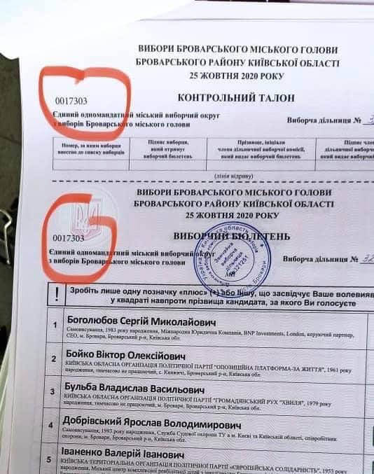 Київщина: понад півтисячі повідомлень про порушення у день виборів - Петропавлівська Борщагівка, місцеві вибори 2020, кримінальне правопорушення, Гатне, вибори до ОТГ, адміністративні правопорушення - 122798054 1450142995196304 6420924580825318373 n