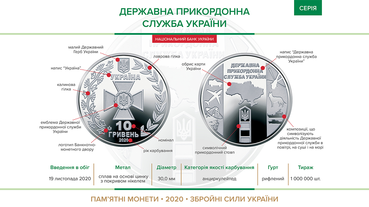 Нову монету присвятили Держприкордонслужбі - Нацбанк України, монети, Держприкордонслужба - 10grnNBU