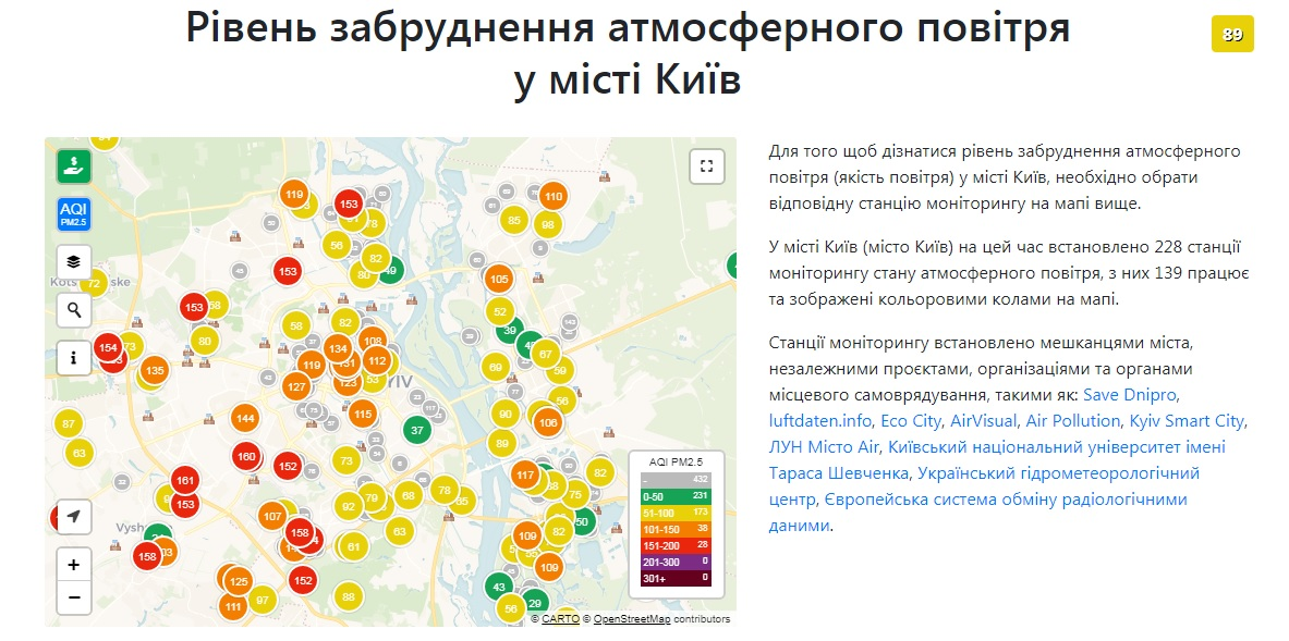 Рівень забруднення повітря у Києві перевищує норму - рейтинг, забруднене повітря - 11 vozduh