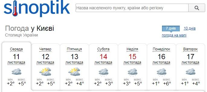 Рівень забруднення повітря у Києві перевищує норму - рейтинг, забруднене повітря - 11 vozduh3