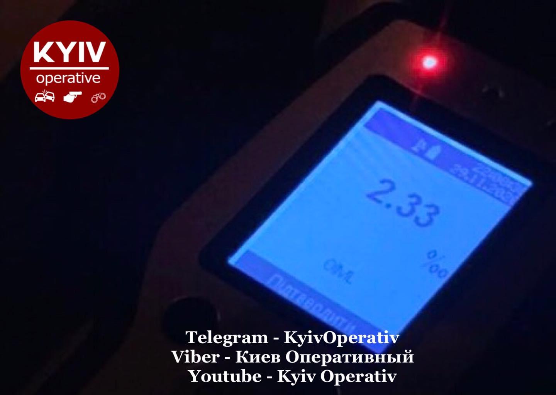 Київ: п'яний водій бетономішалки вчинив ДТП - травмування, п'яний водій, вантажівка, алкогольне сп'яніння - 128838204 1149867435409341 4307538388853893809 o