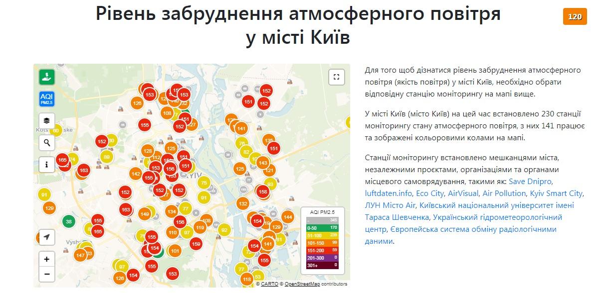 Київ знову в топ-10 міст із найбруднішим повітрям у світі - повітря, забруднене повітря - 16 vozduh