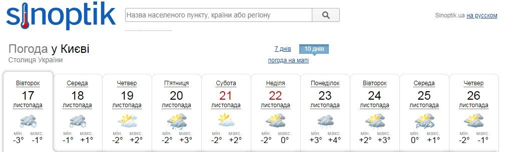 215 днів без морозу: у Києві фіксують перші «мінуси» за осінь - холод, похолодання, осінь, заморозки - 17 zamorozok