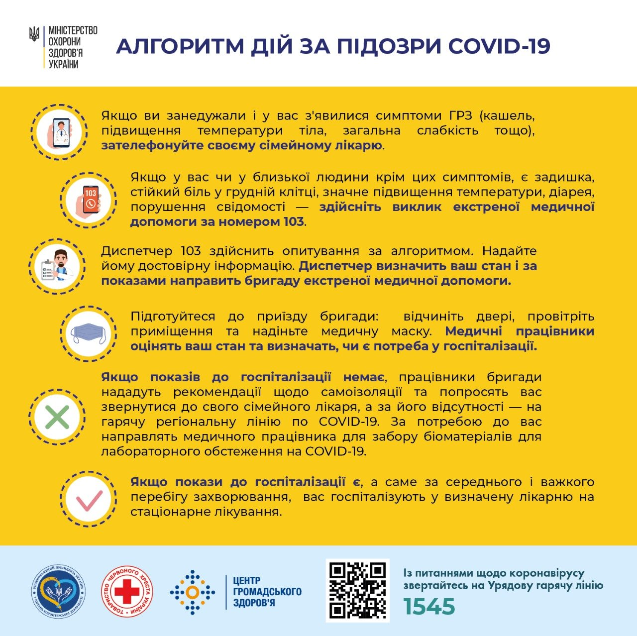 Що робити, якщо у вас підтвердився COVID-19 - коронавірус - 43 algoritm dij za pidozri covid 19 5fabdc6e3d349