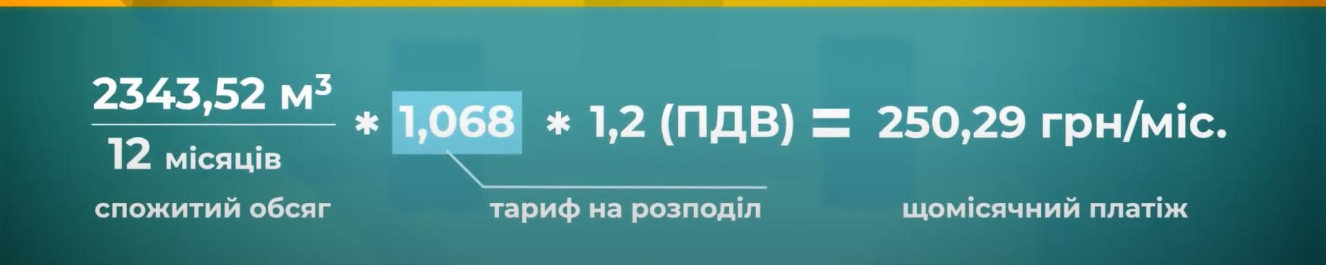 Природний газ для населення: які прогнози? - Нафтогаз, комунальні послуги, газ для населення - Bezymyannyj 13