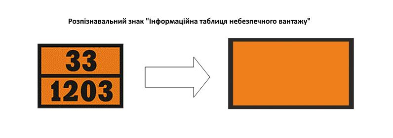 Зміни у ПДР: що потрібно знати автомобілістам - правила дорожнього руху, ПДР, безпека дорожнього руху - Bezymyannyj 15