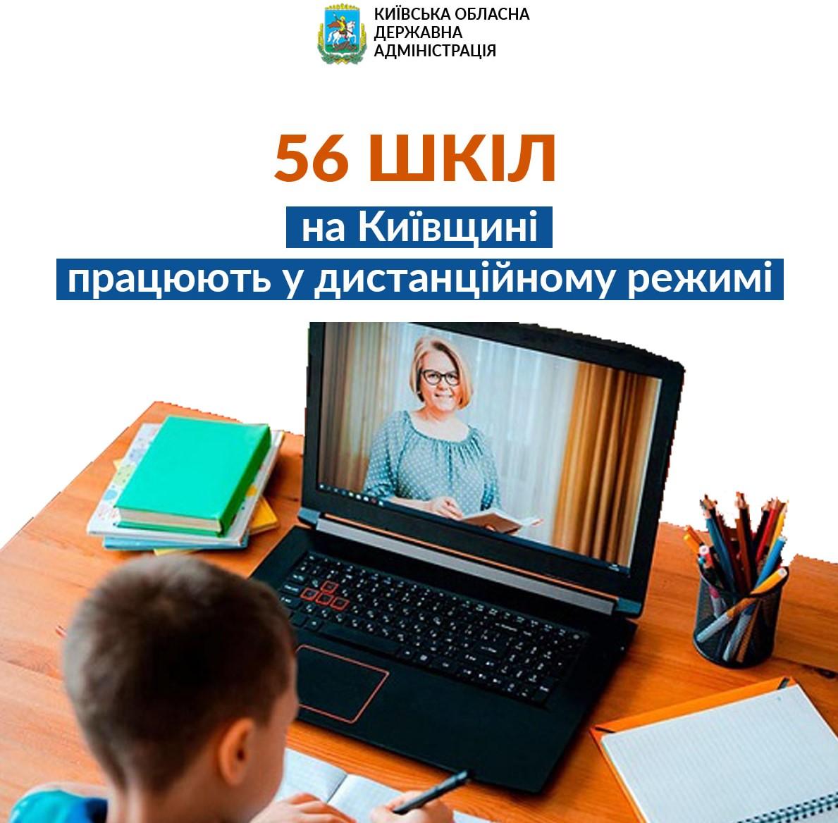 Стало відомо, які школи Київщини працюють дистанційно - школярі, Освіта, коронавірус, дистанційне навчання - KODA shkoly obr