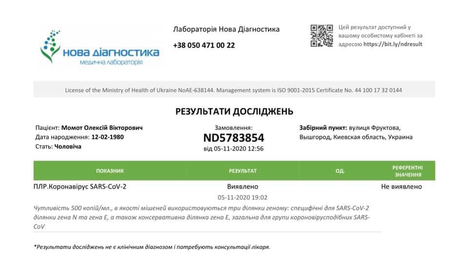 Голова Вишгородської міськради захворів на COVID-19 - Момот, коронавірус, Вишгород - Momot KVYt