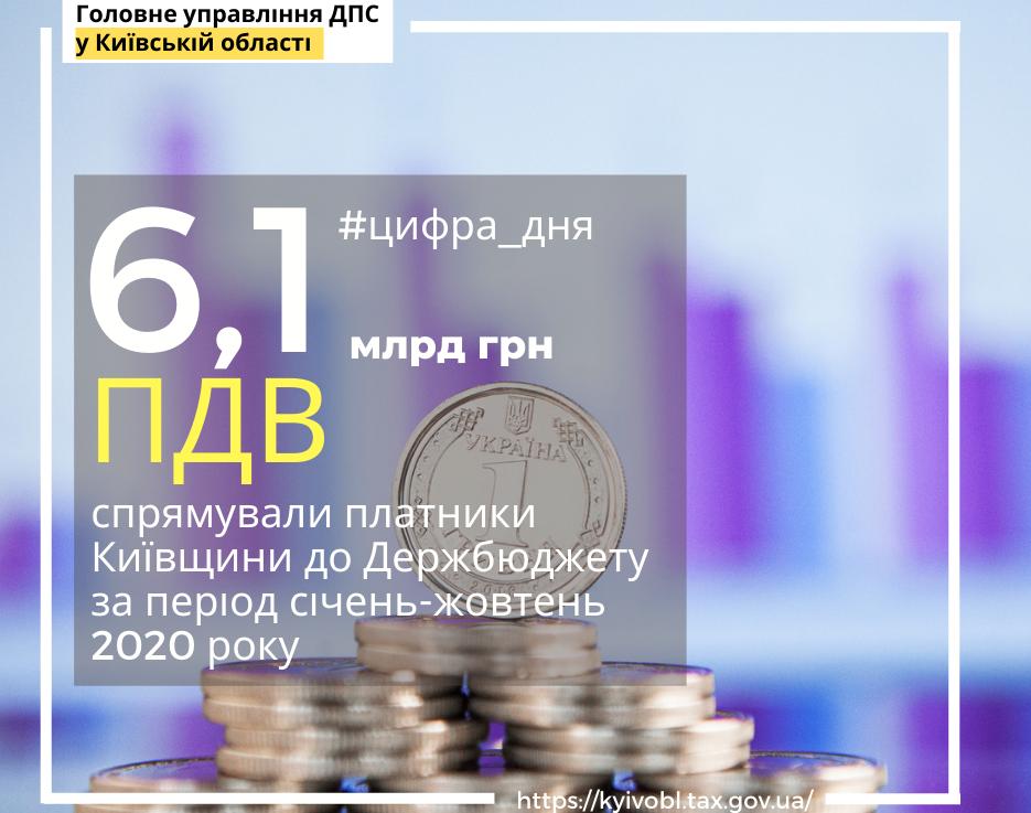 Держбюджет отримав 6,1 млрд грн ПДВ від платників Київщини - податки, київщина - PDV OBR