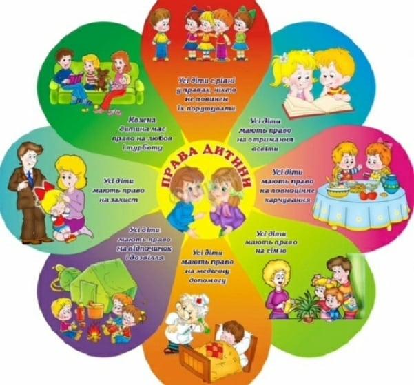 Поліцейські Вишгородщини розповіли дітям про їхні права - права дитини, Вишгород - Prava dytyny