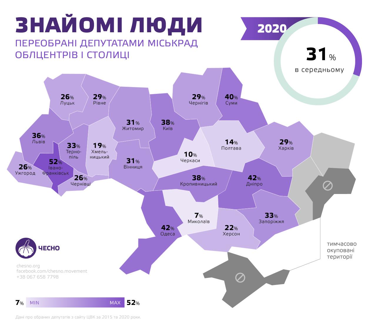Чому 31% депутатів в Україні обрали повторно? -  - image3