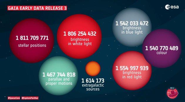 На нову мапу Чумацького Шляху нанесли майже 2 млрд зірок - Чумацький шлях, телескоп, Сонячна система, зірки, галактики, галактика - 06 karta2