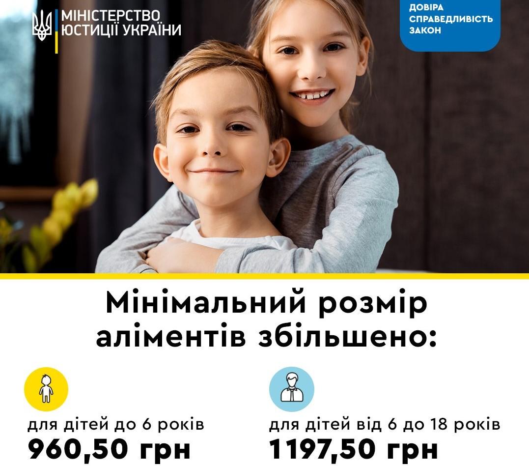 В Україні зріс розмір аліментів - Соціальний захист, Міністерство юстиції України, аліменти - Alimenty obr