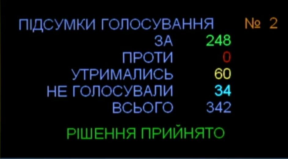 Міністерство у справах ветеранів очолила жінка - Міністерство у справах ветеранів, ВРУ, АТО (ОСС) - Bezymyannyj3