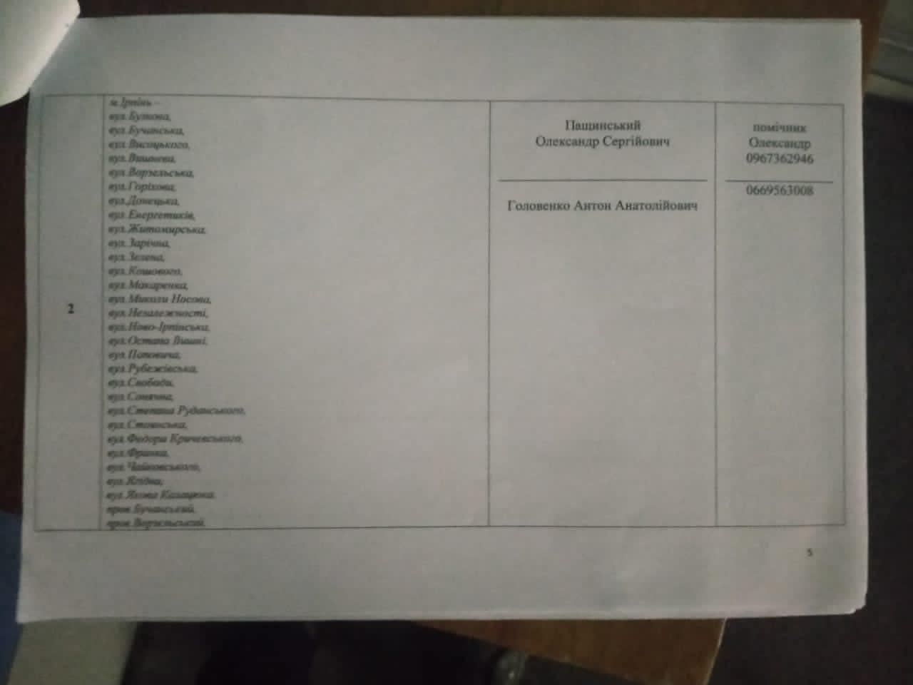 В Ірпені депутатів, обраних не від «Нових обличь», обмежують у контакті із їхніми виборцями - Приірпіння, Нові обличчя, Ірпінська ОТГ, Ірпінська міська рада - Izdeb sp 6