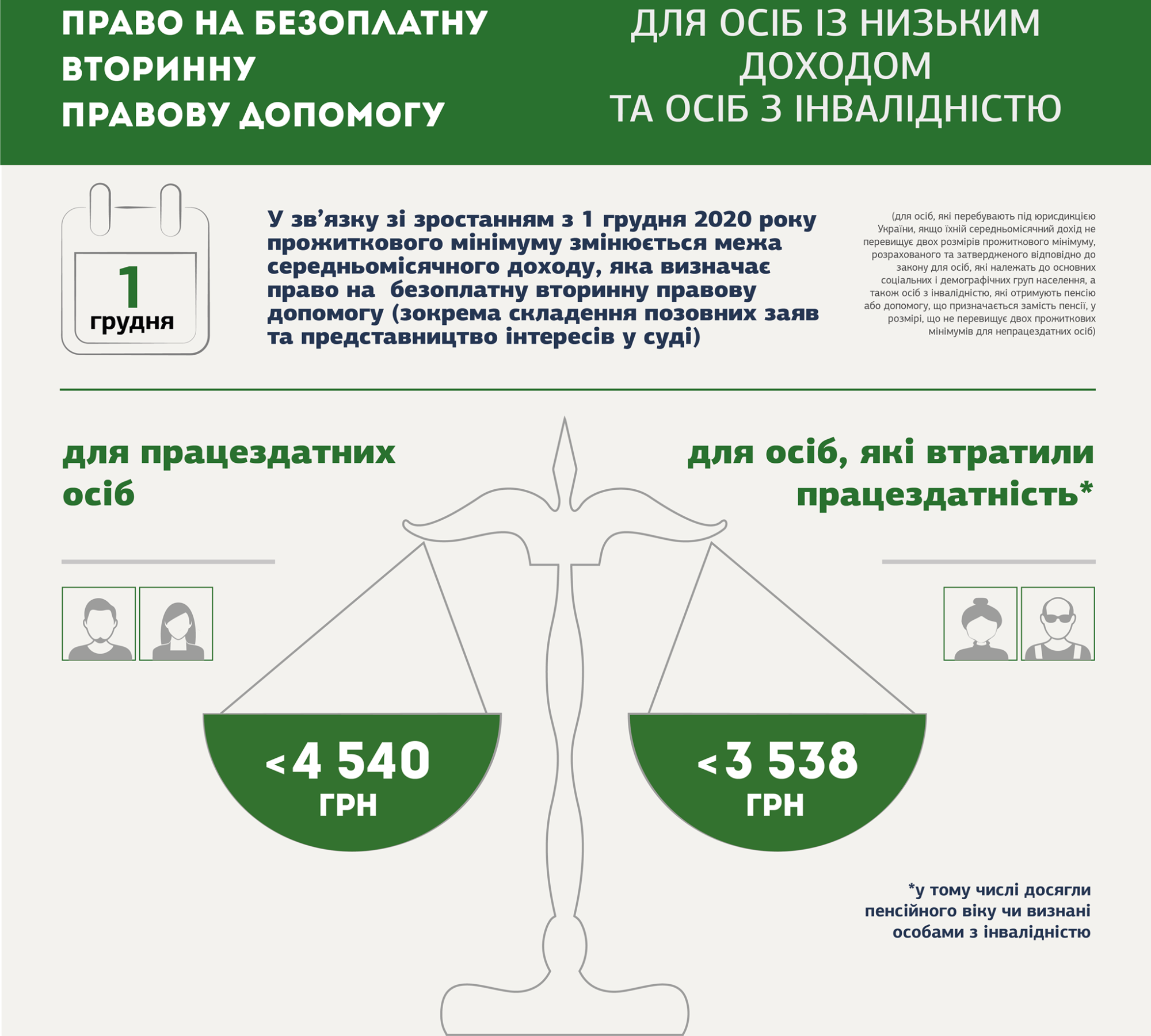 Безоплатна юридична допомога і зростання прожиткового мінімуму з 1 грудня - юрист, Україна, підвищення прожиткового мінімуму - Minimalka obr 2000x1802