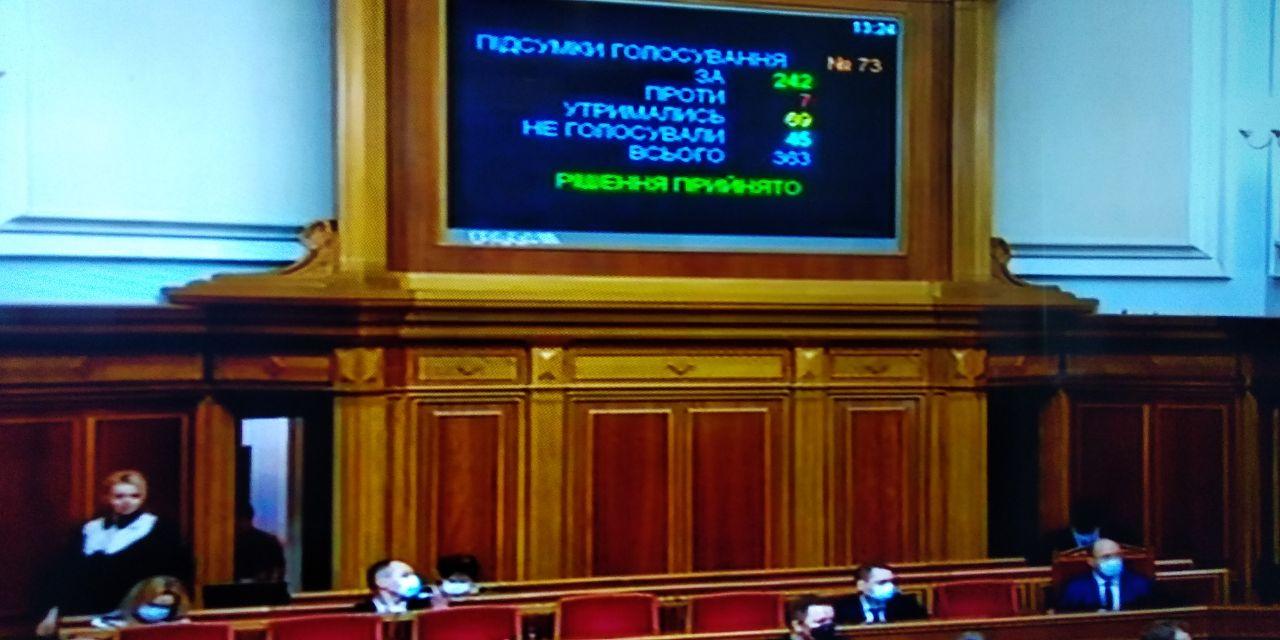 В Україні призначено міністра агрополітики - міністр, Кабмін, Кабінет міністрів, Верховна Рада, агросектор - photo5393373455484825854