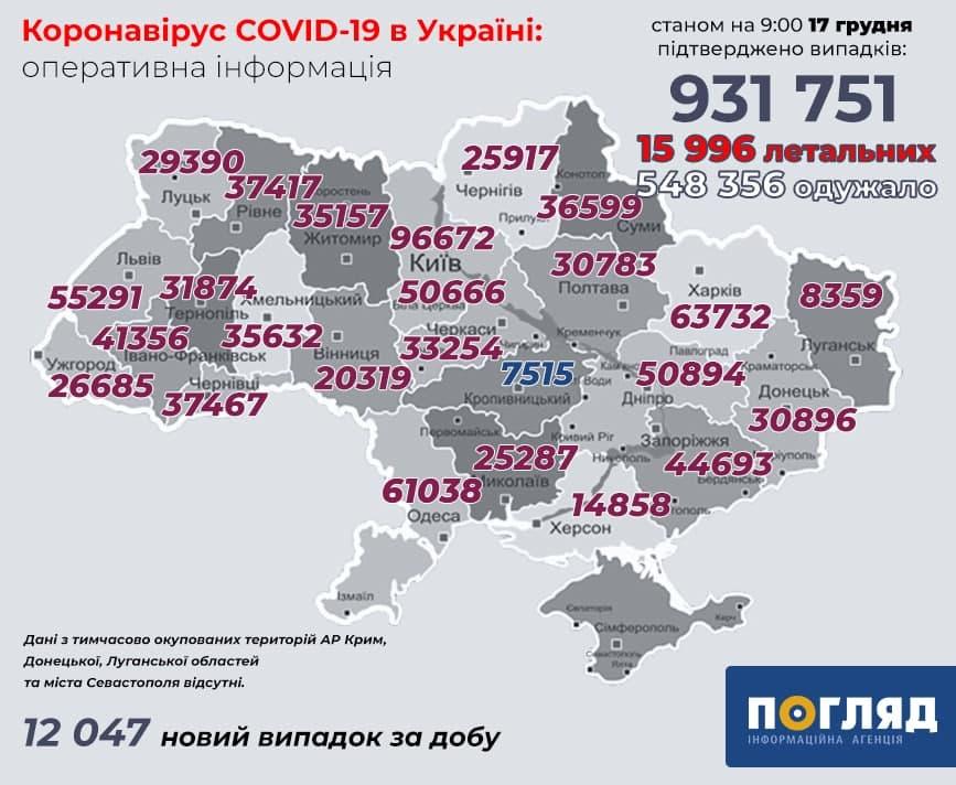 У МОЗ розповіли, де візьмуть гроші на вакцину від COVID-19 - українці, коронавірус, Вакцинація, вакцина, COVID-19 - photo 2020 12 17 10 44 12
