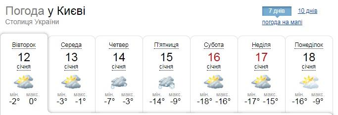 До –20°С та ожеледиця: на Україну насувається потужний арктичний циклон - прогноз погоди, похолодання, погода, ожеледиця, морози - 12 poholodanye
