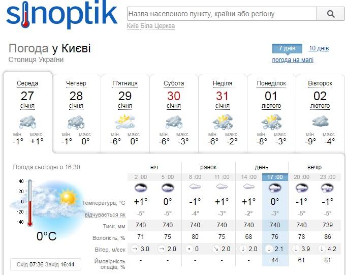 Київщина готується до снігопаду: опади почнуться сьогодні ввечері - снігопад, сніг, погода, ожеледиця - 27 snegopad