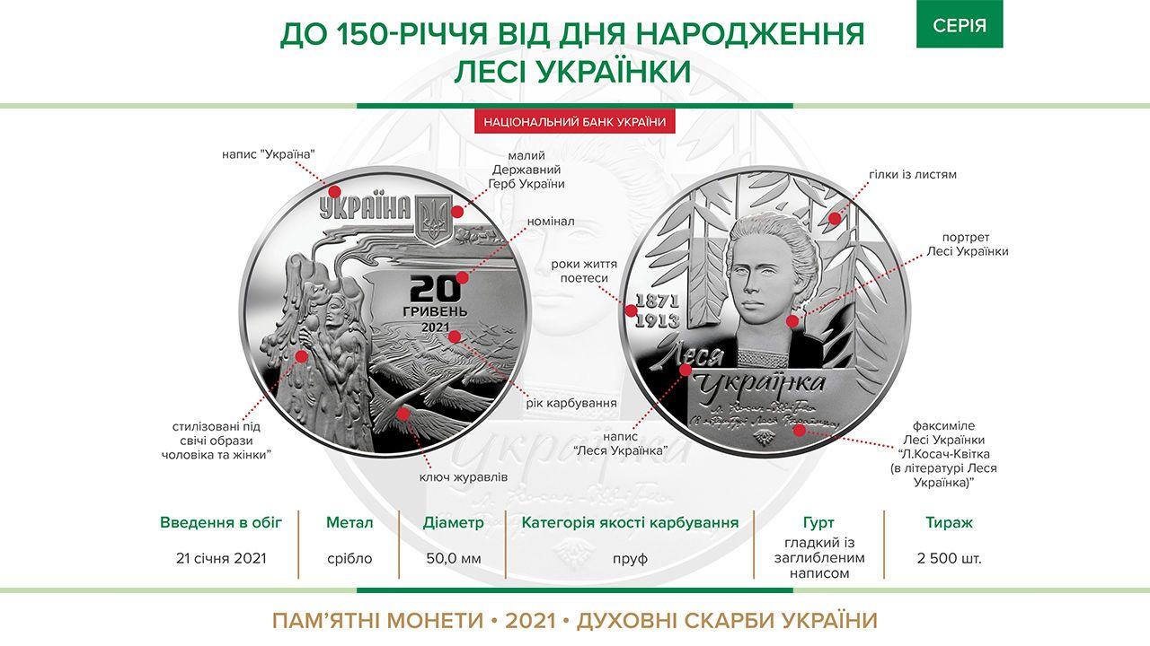 Нацбанк випустить сувенірну срібну банкноту до 150-річчя Лесі Українки - Нацбанк України, Леся Українка, день народження - 56d2cea948203724478f3f3b7c39d44e