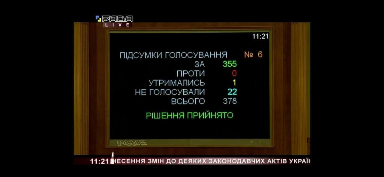 Українців хочуть захистити від колекторів - кредитування, колектор, Захист, Верховна Рада України - photo5226550272803844312