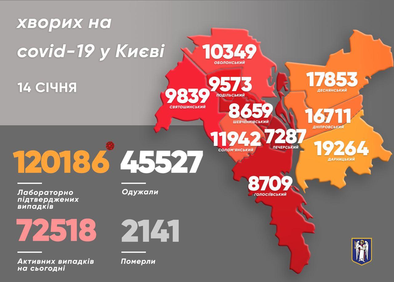 Закупівлею вакцини проти COVID-19 для України буде займатися міжнародна організація - статистика COVID-19, коронавірус, вакцина - photo5766127357797706654 1