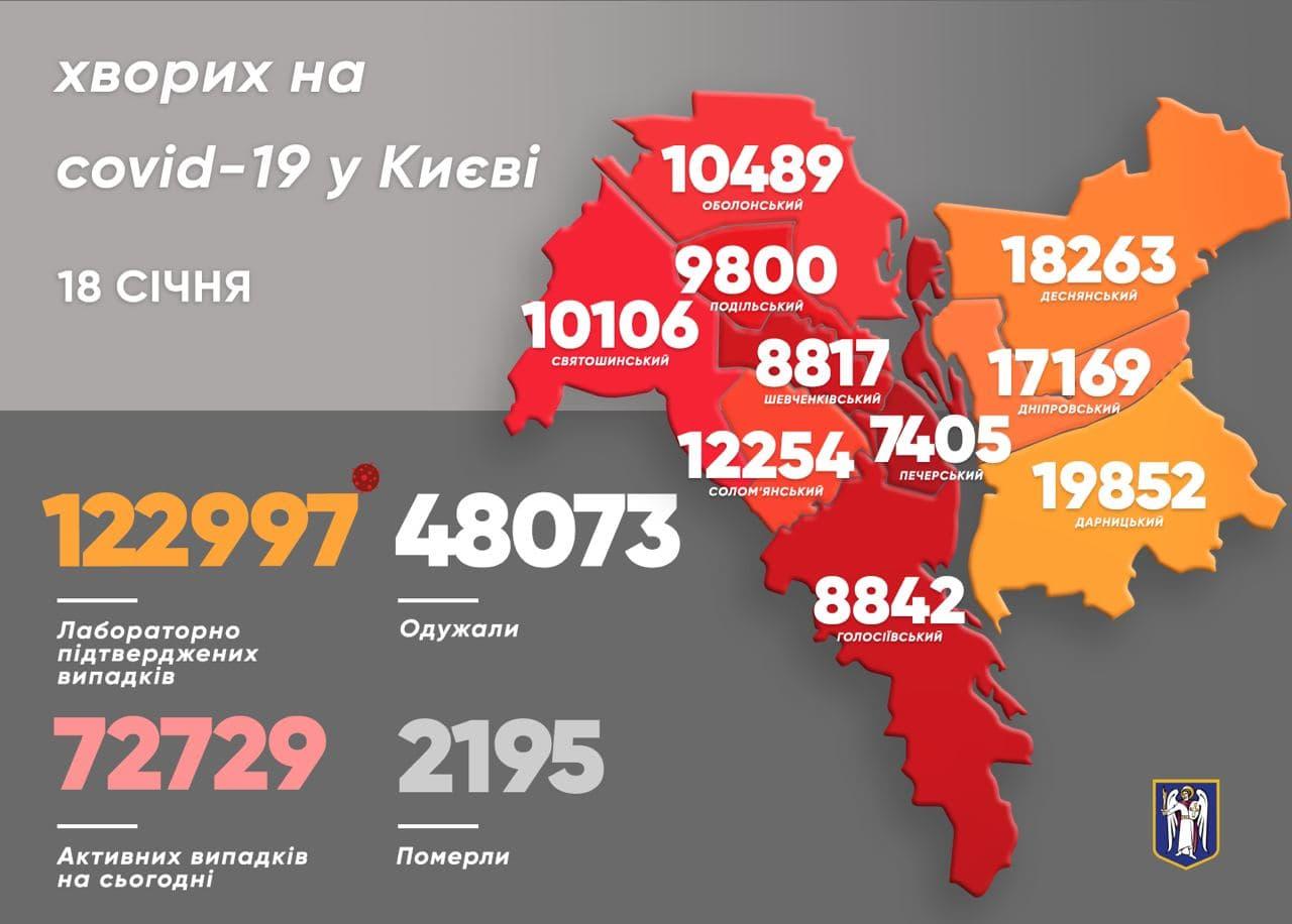 Київ: найбільше коронавірусних хворих у Дарницькому районі - коронавірусна інфекція, Віталій Кличко - photo 2021 01 18 10 14 52