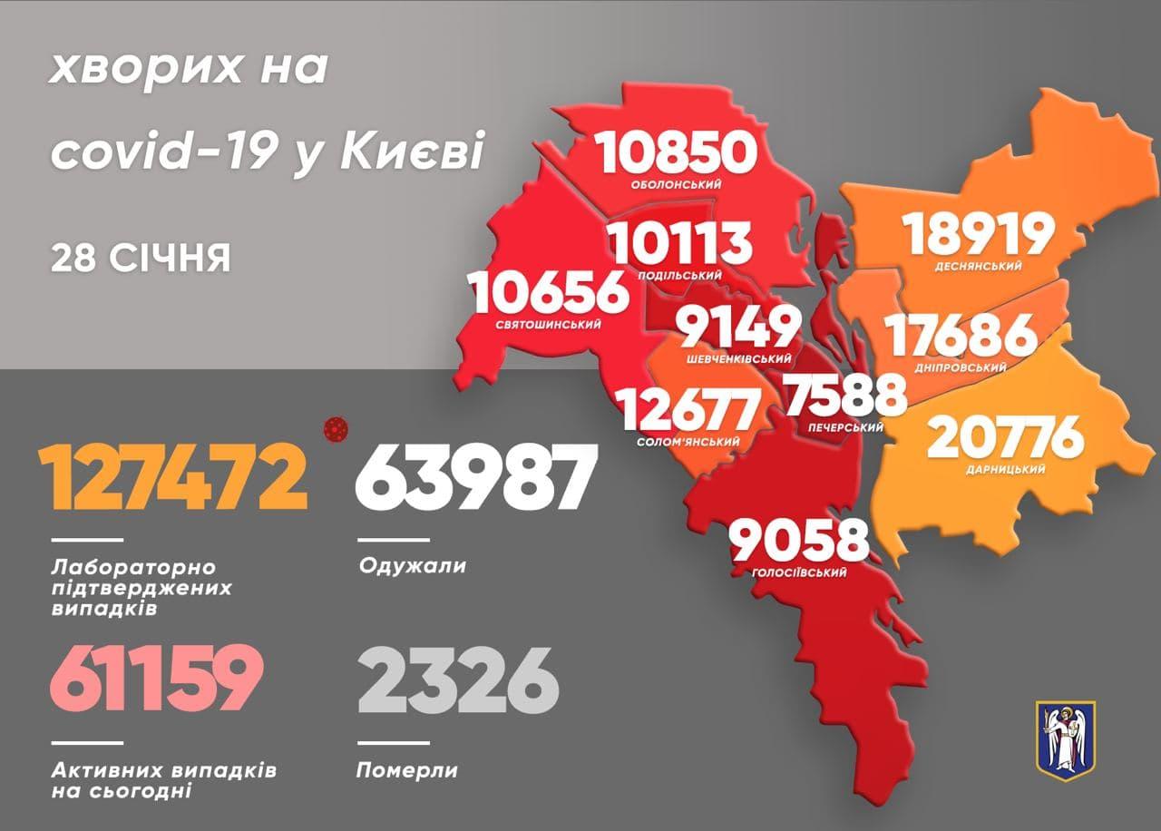 У 396 киян виявили коронавірус за минулу добу - коронавірусна інфекція, Віталій Кличко - photo 2021 01 28 10 34 30