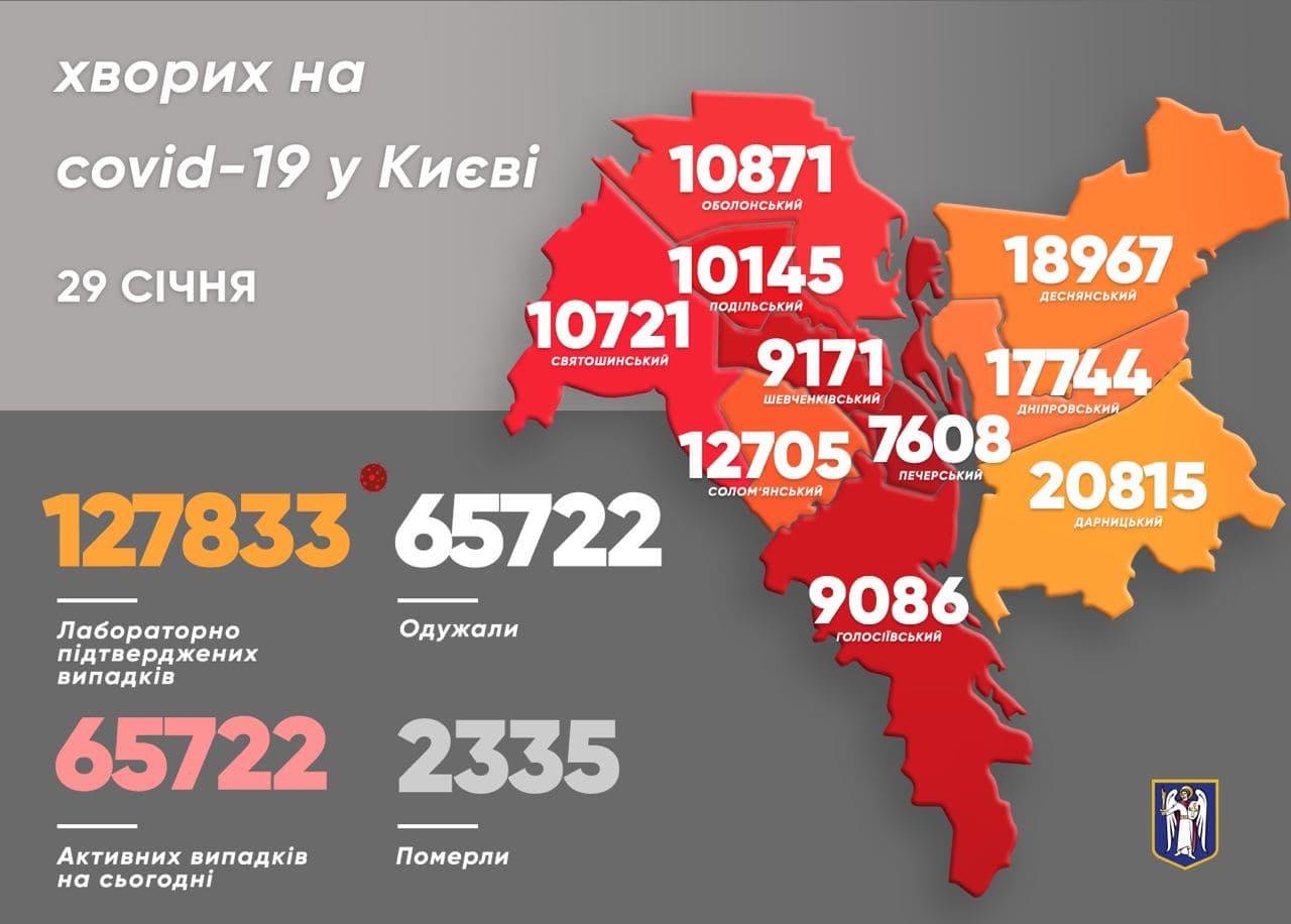 Кияни долають коронавірус - коронавірусна інфекція, Віталій Кличко - photo 2021 01 29 12 04 00